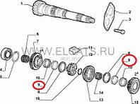 Синхронизатор 1-2 передачи 1.4 8v-1.6 16v Doblo 46759420