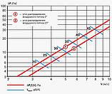 Решетка вентиляционная алюминий ОНГ1 140*140 Вентс белая, фото 5