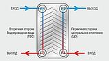 Пластинчатый теплообменник Swep E6Тx18, фото 2