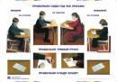 Плакат «Правильно сиди під час письма».