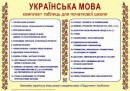 Комплект таблиць з української мови. 1-4 кл.