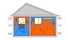 Инфракрасное отопление теплицы система Билюкс -4 (4 КВт), фото 5