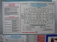 Планы эвакуации помещений на случай ЧС