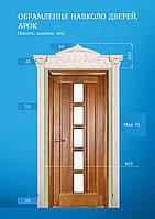 Гіпсові арки, арки з гіпсової ліпнини, гипсовые арки, гипсовая лепнина  над дверью, арки межкомнатные.