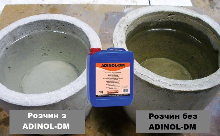 Гидрофобные цементные растворы бетон 140