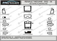 Пластмассовые накладки салона Megane II Hartman