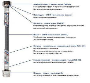 Шланг для смесителей Solomon HY6201 A М10х1/2' 0,5 м длинный штуцер, фото 2