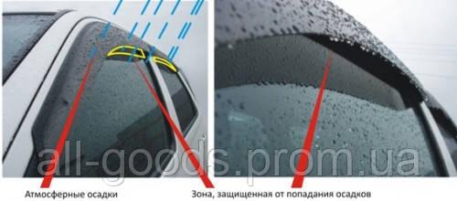 Дефлектор окон Fiat Doblo 2000-2010