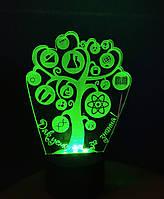 3d-светильник Дерево знаний, 3д-ночник, несколько подсветок (на батарейке)