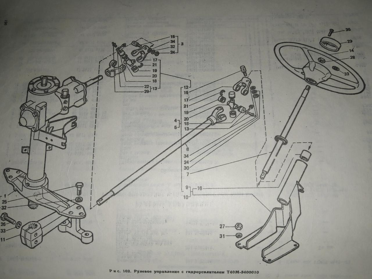 Запчасти рулевого управления Т-40