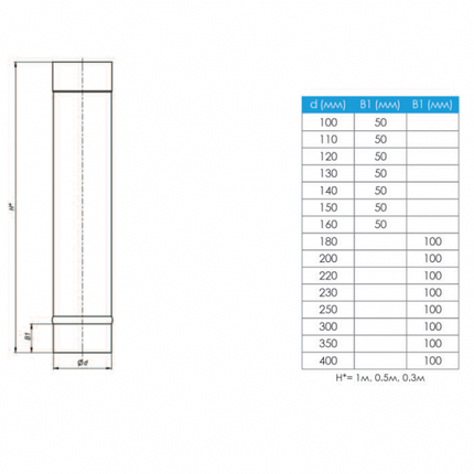 Фабрика ZIG Труба для дымохода L-1 м D-250 мм толщина 0,6 мм, фото 2