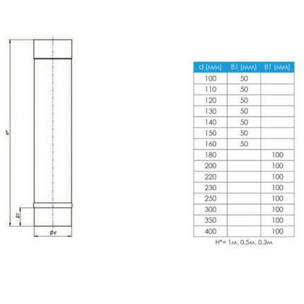 Фабрика ZIG Труба для дымохода L-0,5 м D-140 мм толщина 0,8 мм, фото 2
