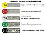 Фреза твердосплавна ЗАГАРТОВАНА з вольфрамо-карбідним напиленням - ПОЛУМ'Я, №1, фото 3