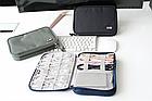 Органайзер / кейс / футляр «BUBM» для зберігання проводів, HDD та ін. гаджетів (4 розміру / 2 кольори), фото 3