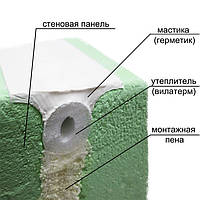 Однокомпонентний герметик  з високою адгезією Сиоласт 1К