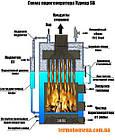 Парогенератор на твердом топливе Idmar SB 250 кВт (400 кг/ч), фото 3