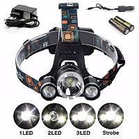 Супер яркий аккумуляторный налобный LED фонарь