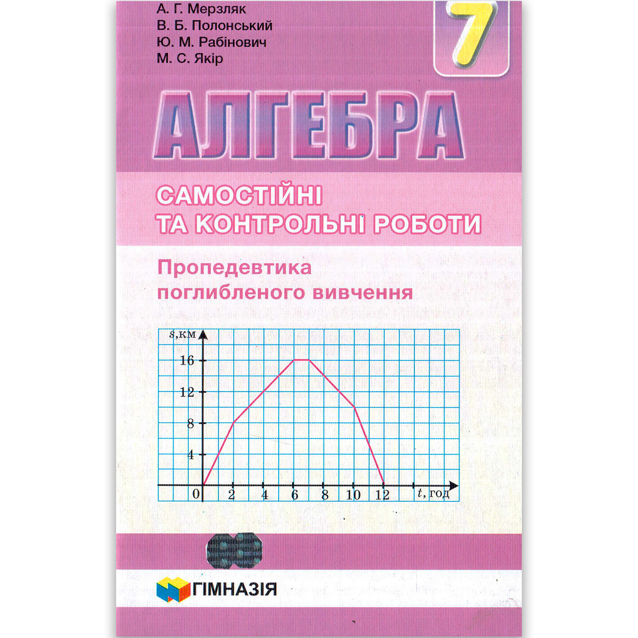 Алгебра 7 клас Самостійні та контрольні роботи Поглиблене вивчення Авт: Мерзляк А. Вид: Гімназія