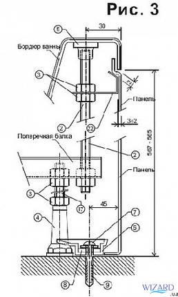 Крепление фронтальное U RAVAK B23600000N, фото 2