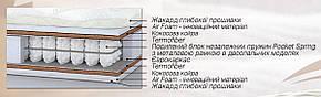 Матрац Matroluxe «Мокко Софт», фото 3