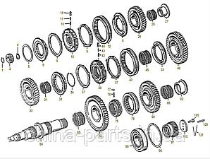 Каталог запчастей#Вторичный вал, синхронизатор и шестерня  5S-111GP , 5S-150GP , 4S-130GP
