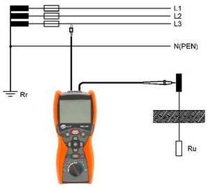 """Измерение петли """"фазы-ноль"""" в установках номинального напряжения до 1000 В"""