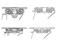 Колеса: типы подшипников и крепежных панелей