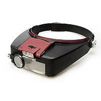 Бинокулярная налобная лупа Magnifier MG81007-А (1.5х, 3.0х, 8.5х, 10.0х) с регулируемой подсветкой