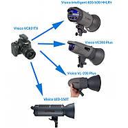 Cинхронизатор передатчик Visico VC-801TX, фото 6
