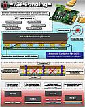 Анизотропная пленка HITACHI AC-7206U-18 2мм х10см токопроводящая Z-axis токопроводящий скотч, фото 4