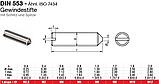 DIN 553 (ISO 7434 ; ГОСТ 1476-93) : нержавеющий винт установочный с острым концом и прямым шлицем, фото 2