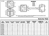MAX485 CSA ESA SOP8 - RS-485 / RS-422 трансивер, фото 5