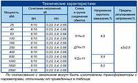 ТМ(Г)-40/6 (10) У1