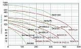 Одноступенчатый компрессор Hayward Grino Rotamik SKS 80 T1.В (84 м³/ч) 380 В, фото 4