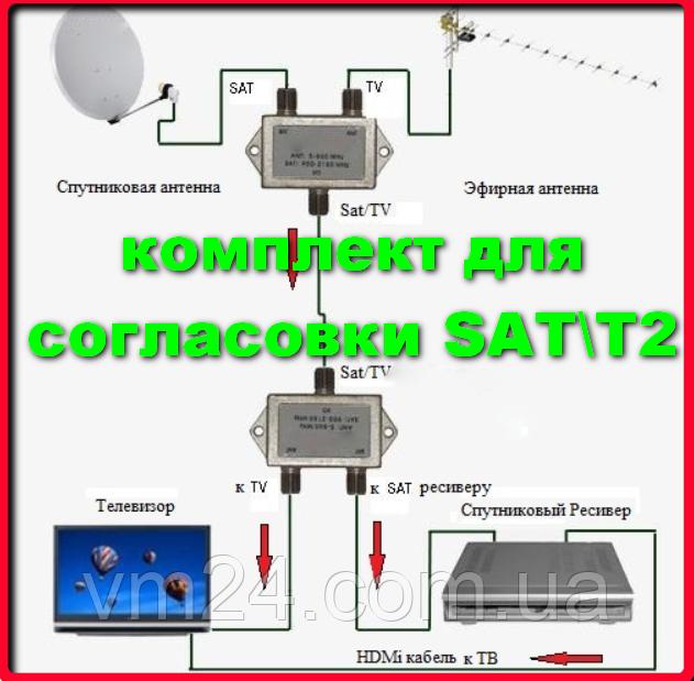TV/SAT диплексер-для совмещения спутникового и эфирного сигнала GI Diplexer SD01 (Sat-Tv)-2шт  набор комплект