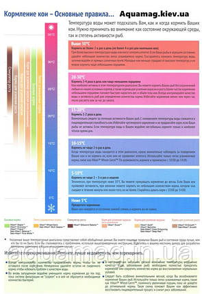 Корм для карпов кои Saki-Hikari Color Enhancing 15 kg (для усиления цвета с пробиотиками для прудовых рыб), фото 2