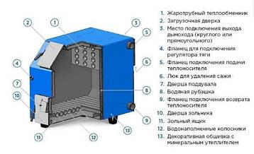 Котел твердотопливный  Буржуй Универсал УДГ-30, фото 2