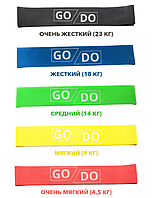 Фитнес резинки (комплект 5 штук)