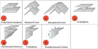 Профеля для пластиковых (ПВХ) панелей
