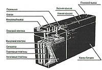 Разница между щелочной и кислотной тяговой батареей