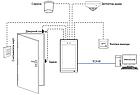 Терминал управления и учета доступа двери по лицу движущегося пользователя ZKTeco FaceDepot-7b, фото 5