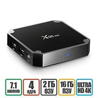 Смарт приставка X96 mini 2/16 GB