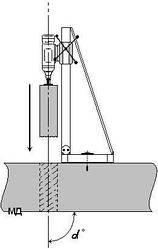 Возможные дефекты при эксплуатации алмазного инструмента.