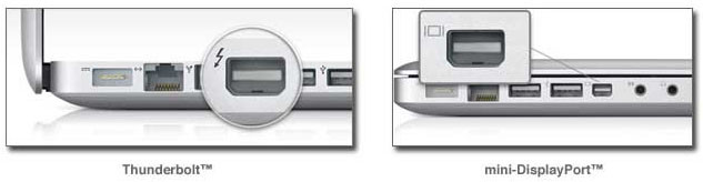 интерфейс thunderbolt и mini displayport