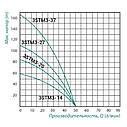 Насос погружной центробежный TAIFU 3STM3-14 370 Вт , 1,5 м.каб, фото 2