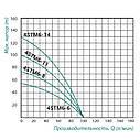 Насос погружной центробежный TAIFU 4STM6-11 1,1 кВт , 1,5 м.каб, фото 2