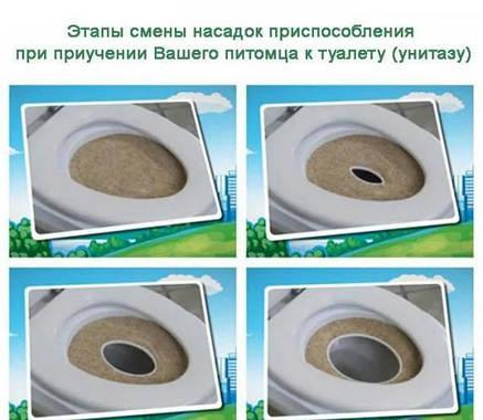 Набор для приучения кошки к унитазу CitiKitty туалет для кота (pr000025-А27), фото 2
