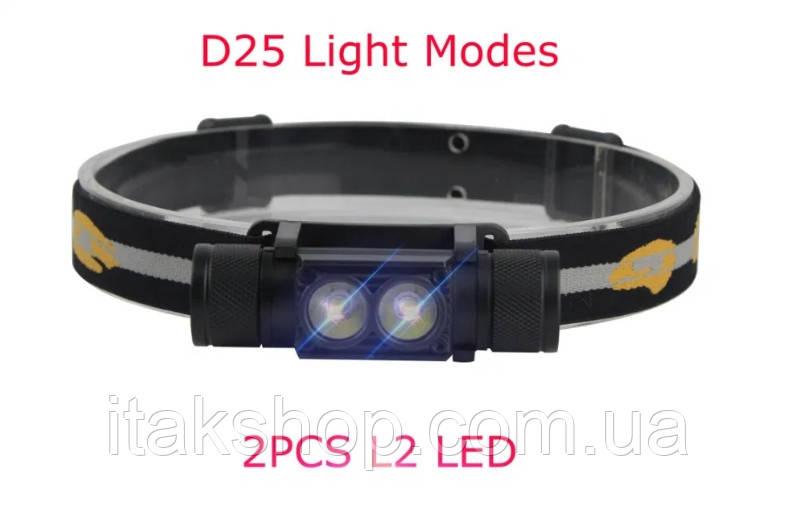 Налобний ліхтар Boruit D 25 ліхтарик 1000LM XM-L2 Оригінал