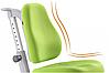 Кресло Mealux Match KY (арт.Y-527 KY) обивка оранжевая однотонная, фото 2