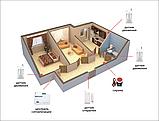 Комплект сигнализации Kerui G01 для 2-комнатной квартиры, фото 2